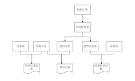 T+称重在薄膜生产加工行业应用案例
